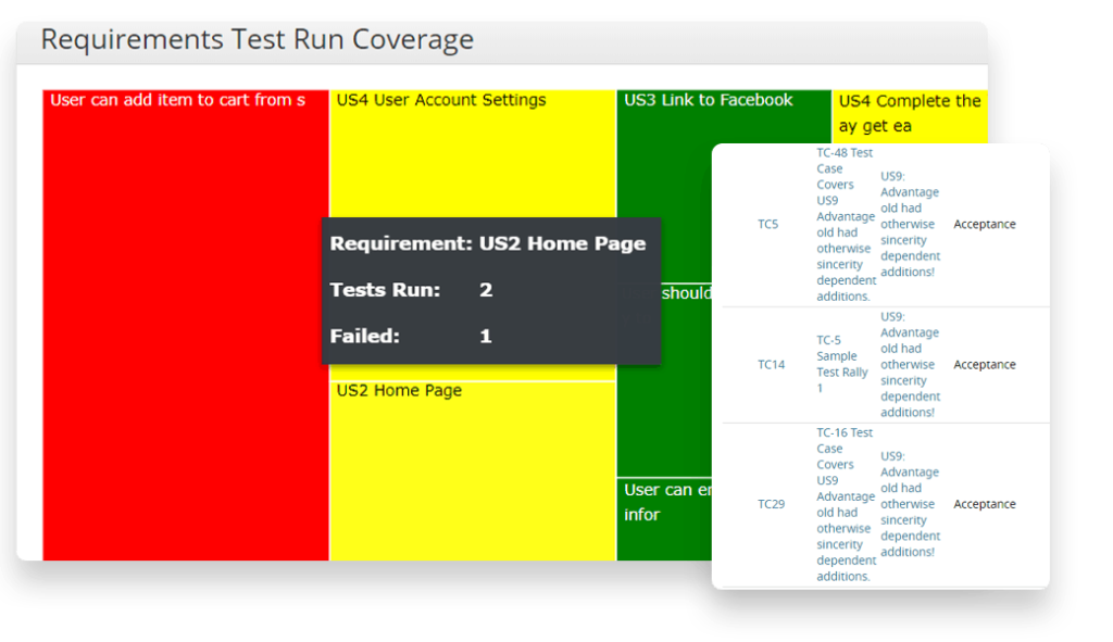 Test data management to track user stories and test coverage