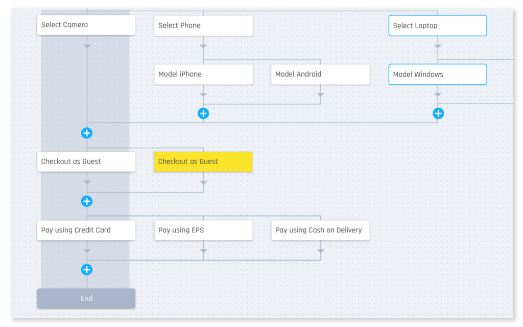Visualize Test Flows