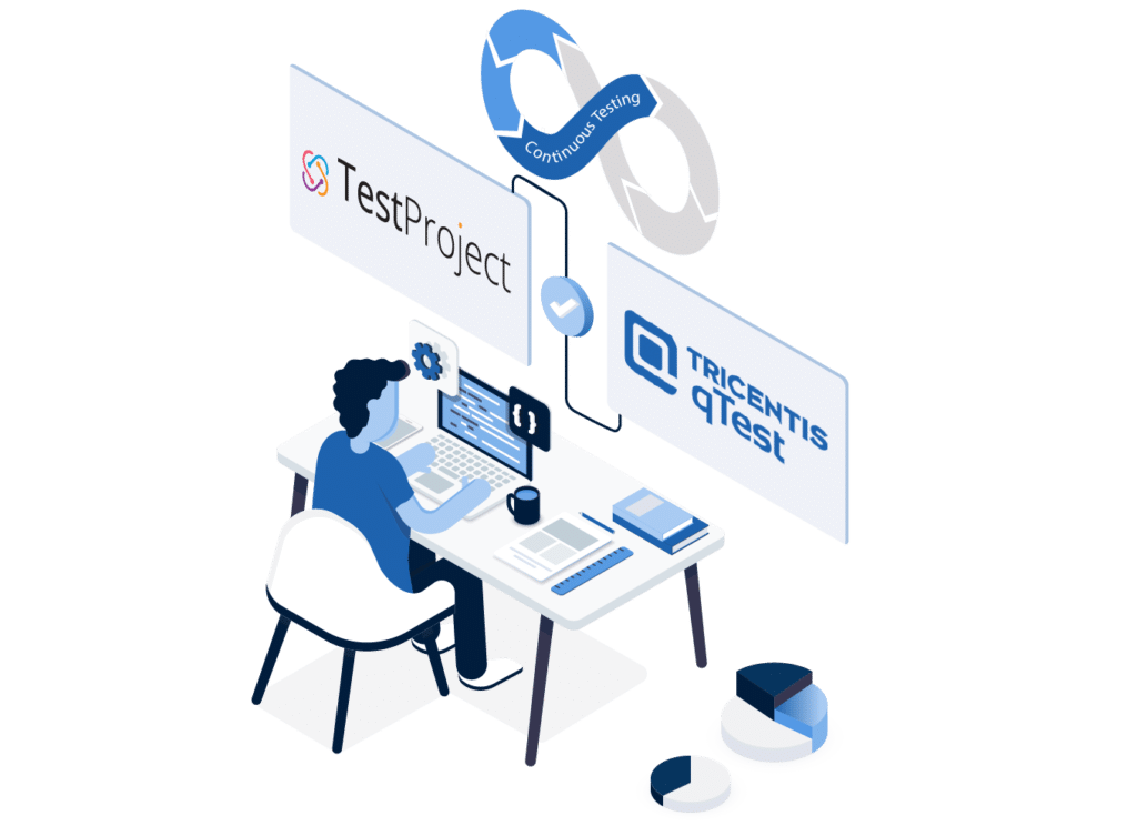 qTest and TestProject have a seamless integration