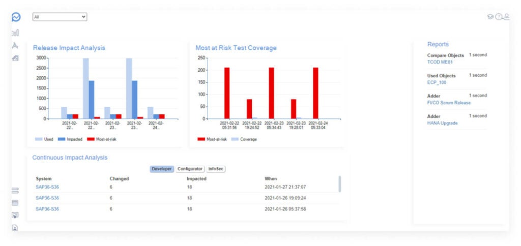 Change impact analysis screenshot of report comparing the most-at-risk areas of your current SAP system in order minimize risk of updates