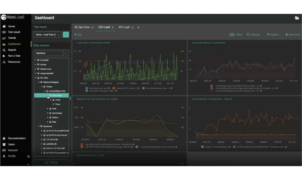NeoLoad dashboard showing real time performance indicator metrics