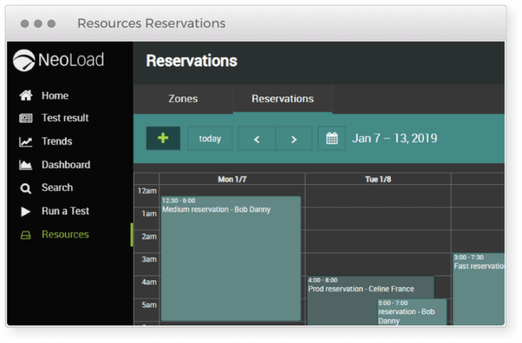 Calendar-like image showing NeoLoad's resource reservation dashboard