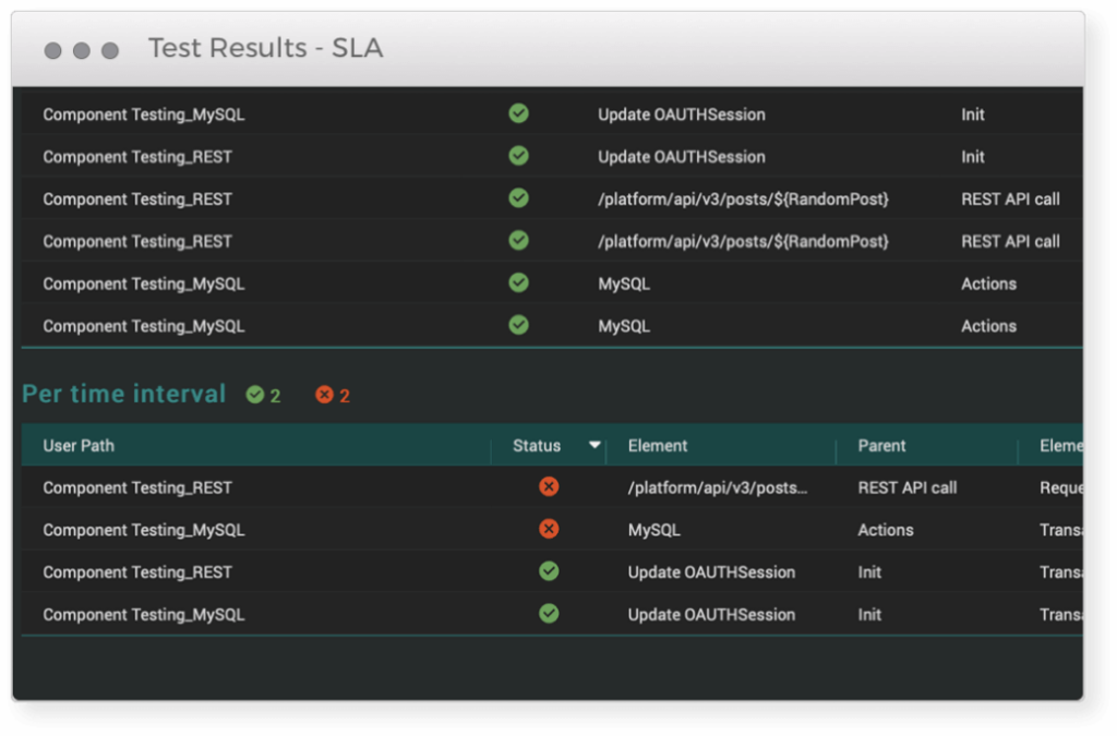 NeoLoad threshold settings to validate releases meet performance standards prior to release