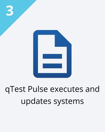 Step 3: qTest executes and updates systems