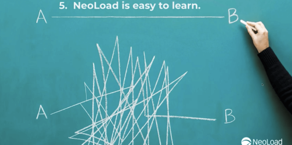 Image shows easy path from A to B instead of a chaotic path for making NeoLoad easy to learn and use as a performance tool.