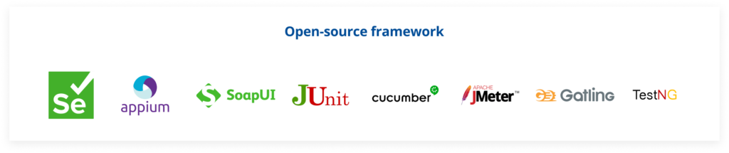 many technology logos that Tricentis products support in an open-source framework, from selenium to soapui